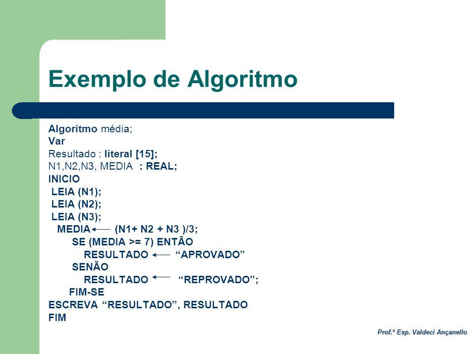 Exemplo de Algoritmo Algoritmo média; Var Resultado : literal [15];